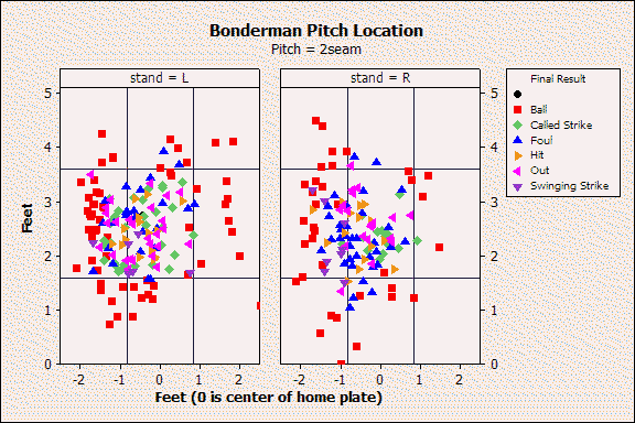 Bonderman 2 Seam Location