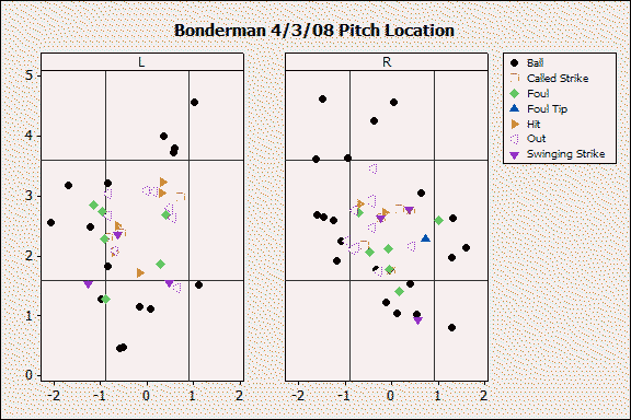 bonderman4-3-08location.png