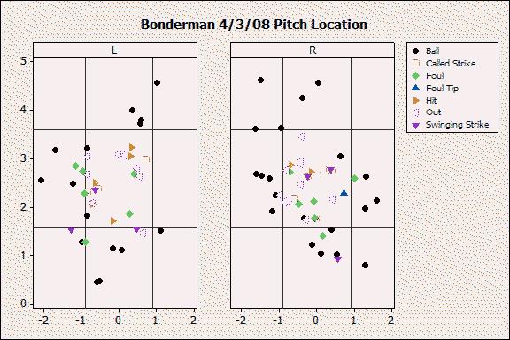 bonderman4-3-08location.png