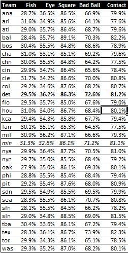 Pitching Stats - Page 2 Fish-eye-league