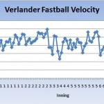 Verlander Fastball Velocity May 14th