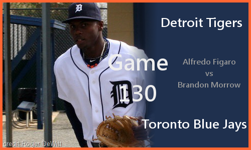 Post image for Game 2010.130: Tigers at Blue Jays