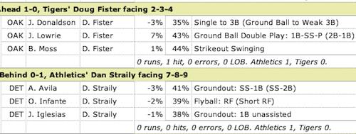 inning 3