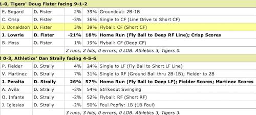 inning 5