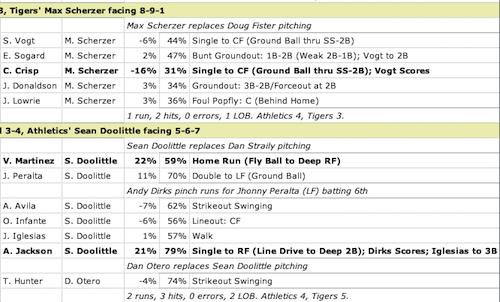 inning 7