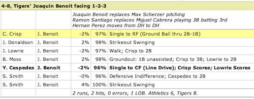 inning 9