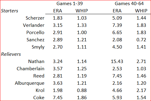 Excel Pitchers 6-15-14